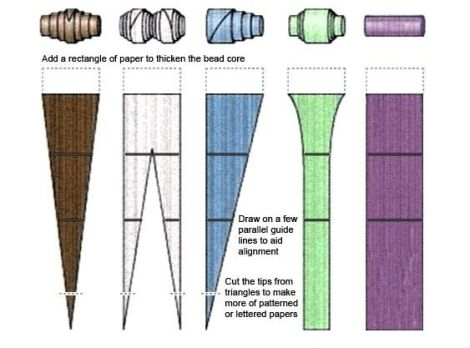 paper beads